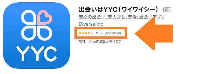 YYCの口コミ・評判